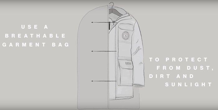 Protect Your Jacket With a Breathable Garment Bag
